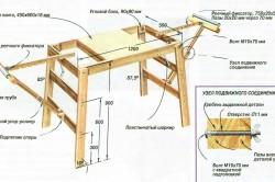 Схема пильного стола для ручной пилы