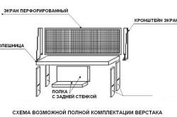 Схема возможной полной комплектации верстака