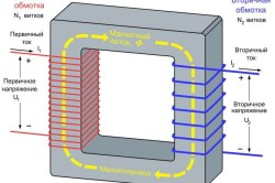 Схема обмотки трансформатора