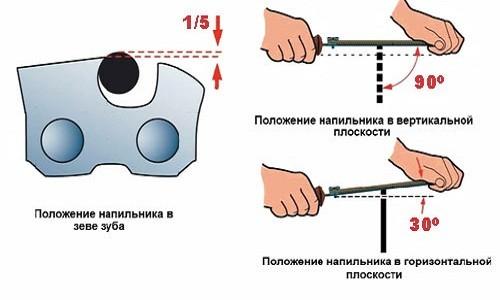 Правильное расположение напильника в горизонтальной и вертикальной плоскости