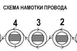 Схема намотки провода
