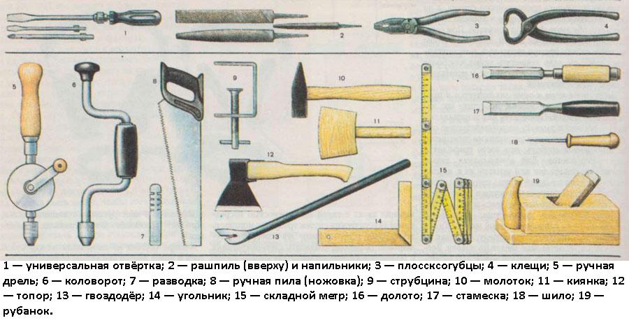 Чертежи инструментов своими руками