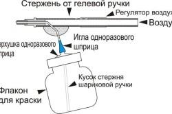 Схема аэрографа из шариковой ручки
