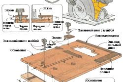 Схема стола для циркулярной пилы