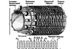 Схема непрерывной обмотки трансформатора