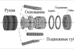 Схематичное устройство патрона для дрели