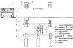 Схема устройства лазерного уровня