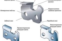 Схема устройства зуба бензопилы