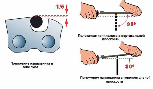 Заточки цепей бензопЖилетки из кожи своими руками