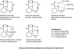 Схемы подключения однофазного электродвигателя