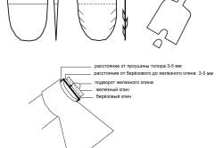 Правила насадки топорище на топор