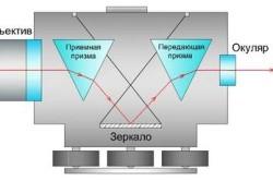 Схема проверки уровня нивелира