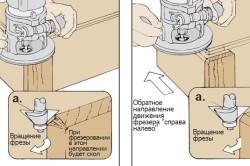 Принцип работы фрезером
