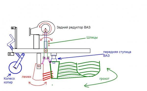 Разборка основных узлов трактора МТЗ-82.1