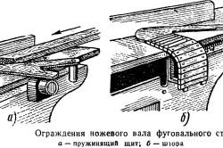 Ограждения ножевого вала фуговального станка