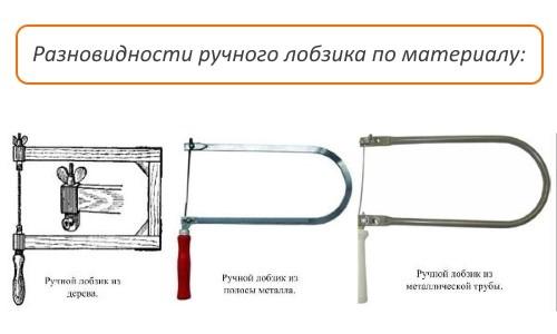 Разновидности ручных лобзиков по материалу изготовления