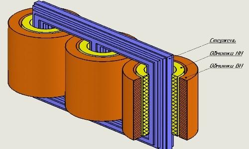 Основные части конструкции трансформатора