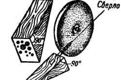 Приспособление для заточки сверла на наждачном круге