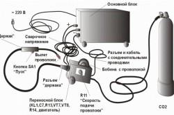 Устройство самодельного сварочного полуавтомата