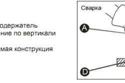 Схема сварки при помощи электрода