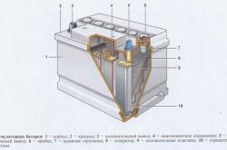 Устройство аккумулятора автомобиля