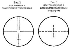 Виды теодолитов