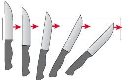 Техника заточки ножа на бруске