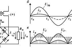 Однофазная мостовая схема выпрямления