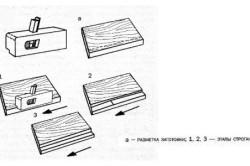 Схема выборки четверти